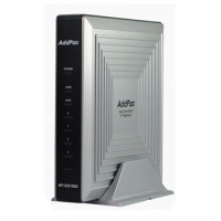 VoIP-GSM шлюз AddPac AP-GS1002B, 2 GSM канала, SIP&H.323, CallBack, SMS, 2FXS порта